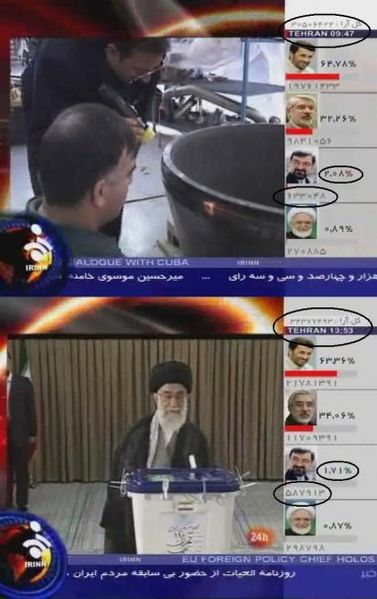 Two screenshots Iranian state-run television illustrating the apparent decrease in votes for candidate Mohsen Rezai over a four hour period. The upper picture shows Rezai with 633,048 votes; the lower shows the same candidate with 587,913 votes later that day.