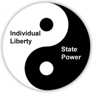 StatePower vs IndividualLiberty