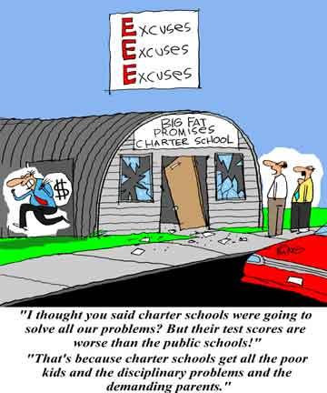 Charter Schools Excuses