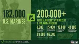militaryfeds