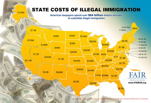 illegalimmigrationstatecosts